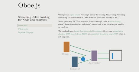 Screenshot Site Oboe JS
