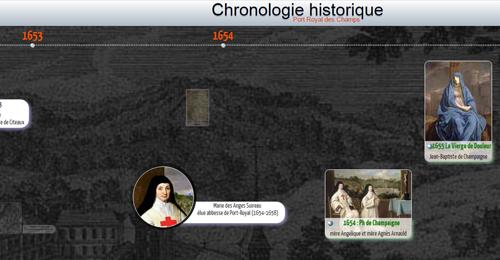 Screenshot Site Chronologie historique