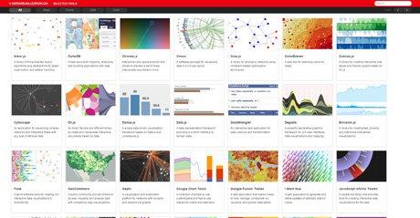 Screenshot Site Linklist datavisualization
