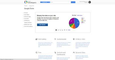 Screenshot Site Google chart tools