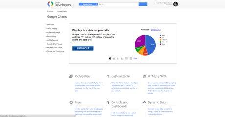 Screenshot Site Google chart tools