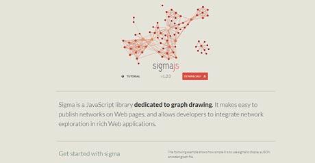 Screenshot Site Sigma JS