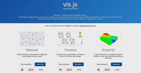 Screenshot Site Vis JS