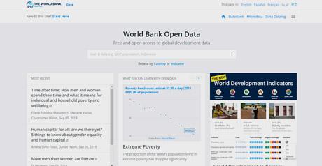 Screenshot Site World Bank Open Data