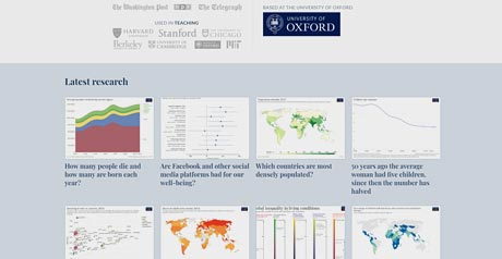 Screenshot Site Our World in Data